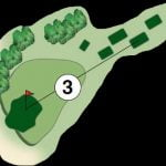 Hole #3 Depending on the tee box this hole can play anywhere from 100 to over 210 yards.  Don't be long, there is Out of Bounds left, long and long right.